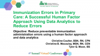 Immunization Errors in Primary Care: A Successful Human Factor Approach Using Data Analytics to Reduce Errors icon