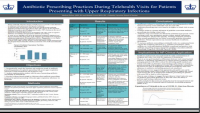 Antibiotic Prescribing Practices During Telehealth Visits for Patients Presenting with Upper Respiratory Infections