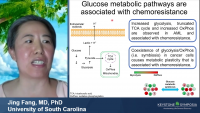 Short Talk: Dissect the Function of GPR68 in Acute Myeloid Leukemia and Hematopoietic Stem Cells icon