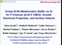 Group III-Sb Metamorphic Buffer on Si for p-Channel all-III-V CMOS: Electrical Properties, Growth and Surface Defects icon