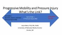 Progressive Mobility and Pressure Injury: What's The Link? icon