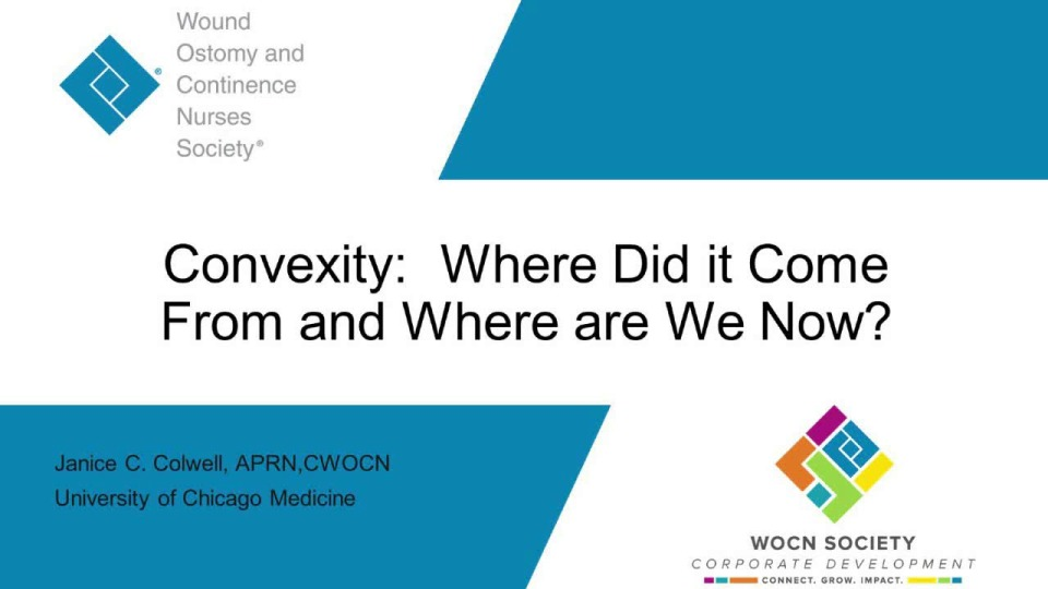 Convexity:  Where Did it Come From and Where are We Now?